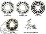 VBB Engine Bearing Set