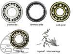 PX125/P200E/PX200 Engine Bearing Set